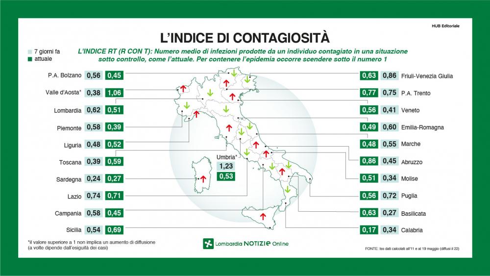 Lombardia_TavoleAgguntive-01_BIS.thumb.jpg.3088a6425c73b3a5141ab24432779605.jpg